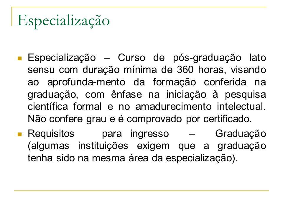 Especialização Especialização – Curso de pós-graduação lato sensu com duração mínima de 360 horas, visando ao aprofunda-mento da formação conferida na