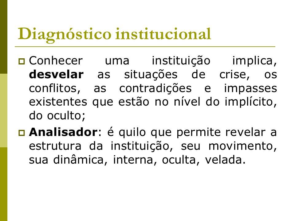 Diagnóstico institucional Conhecer uma instituição implica, desvelar as situações de crise, os conflitos, as contradições e impasses existentes que es