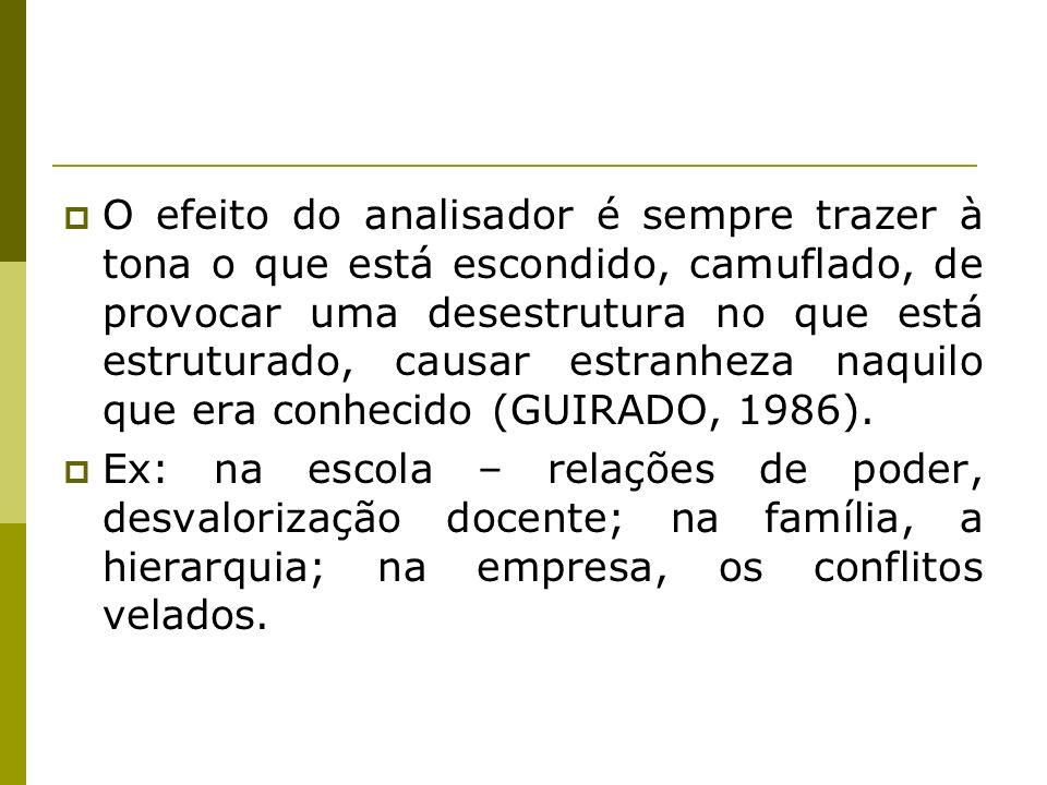 Instituído e instituinte Para Guirado (1986), instituído é o que está cristalizado, estabelecido e instituinte é o movimento de ação, criação.