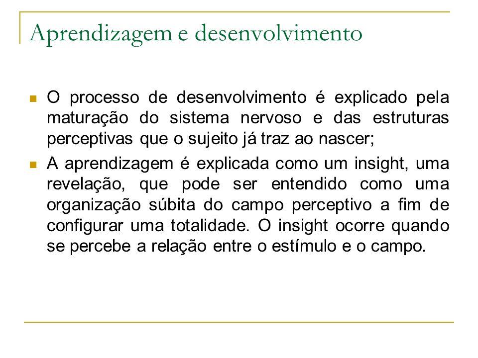 Aprendizagem e desenvolvimento O processo de desenvolvimento é explicado pela maturação do sistema nervoso e das estruturas perceptivas que o sujeito