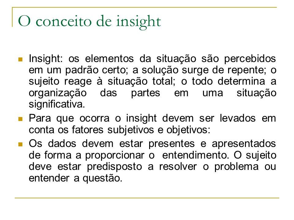 O conceito de insight Insight: os elementos da situação são percebidos em um padrão certo; a solução surge de repente; o sujeito reage à situação tota
