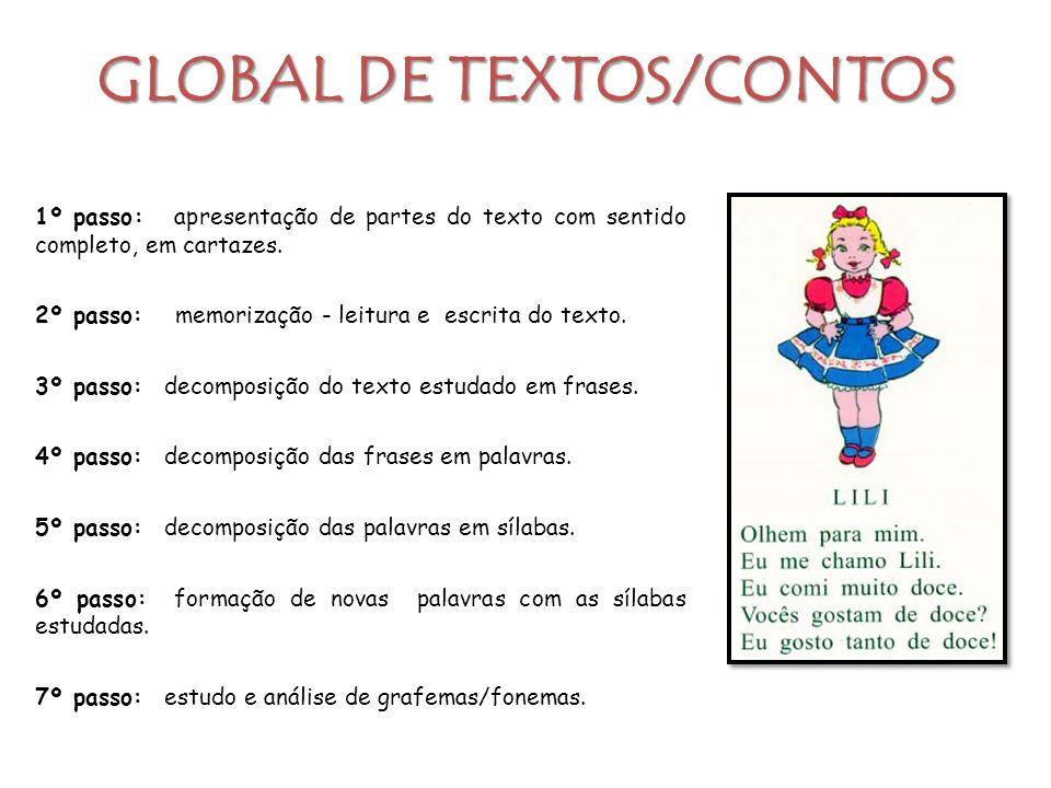 GLOBAL DE TEXTOS/CONTOS 1º passo: apresentação de partes do texto com sentido completo, em cartazes. 2º passo: memorização - leitura e escrita do text