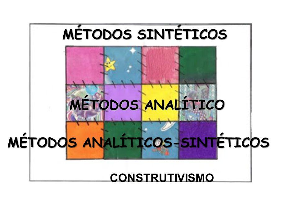 MÉTODOS SINTÉTICOS MÉTODOS ANALÍTICO MÉTODOS ANALÍTICOS-SINTÉTICOS CONSTRUTIVISMO