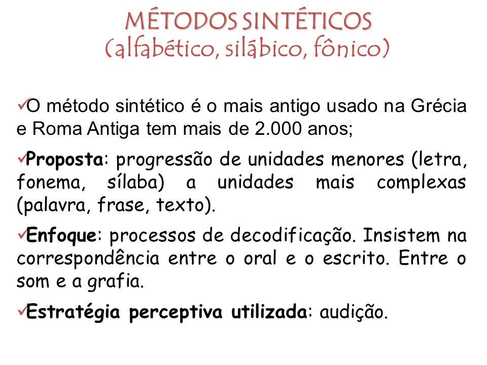 MÉTODOS SINTÉTICOS MÉTODOS SINTÉTICOS (alfabético, silábico, fônico) O método sintético é o mais antigo usado na Grécia e Roma Antiga tem mais de 2.00