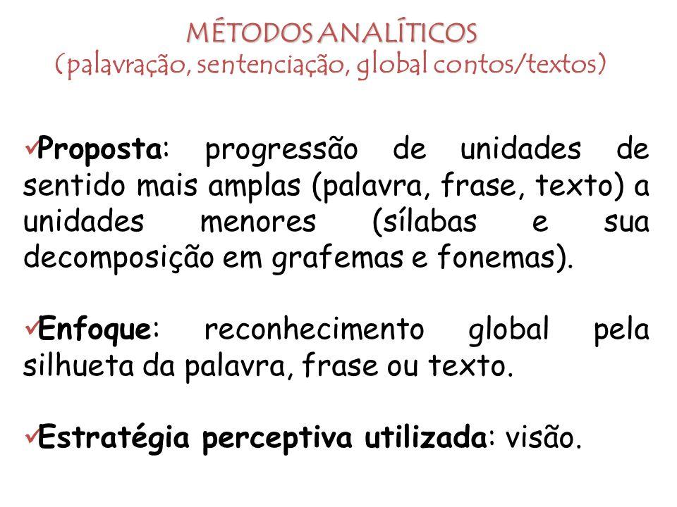 MÉTODOS ANALÍTICOS MÉTODOS ANALÍTICOS (palavração, sentenciação, global contos/textos) Proposta: progressão de unidades de sentido mais amplas (palavr