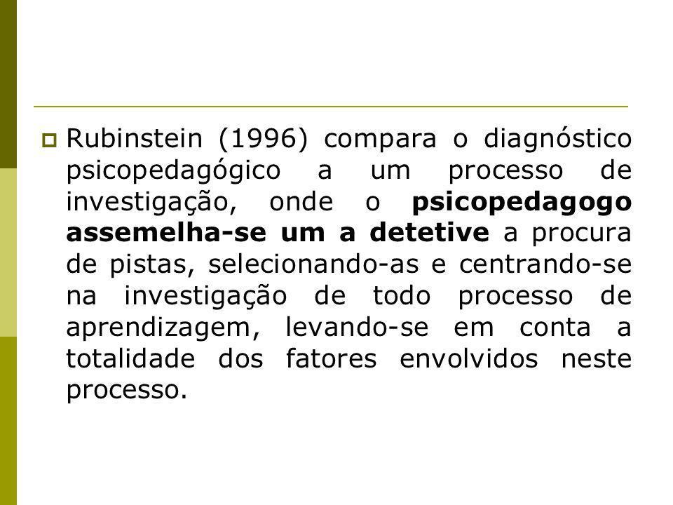 Rubinstein (1996) compara o diagnóstico psicopedagógico a um processo de investigação, onde o psicopedagogo assemelha-se um a detetive a procura de pi