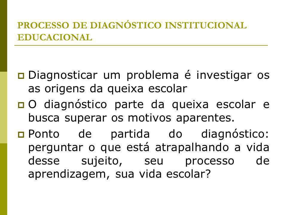 PROCESSO DE DIAGNÓSTICO INSTITUCIONAL EDUCACIONAL Diagnosticar um problema é investigar os as origens da queixa escolar O diagnóstico parte da queixa