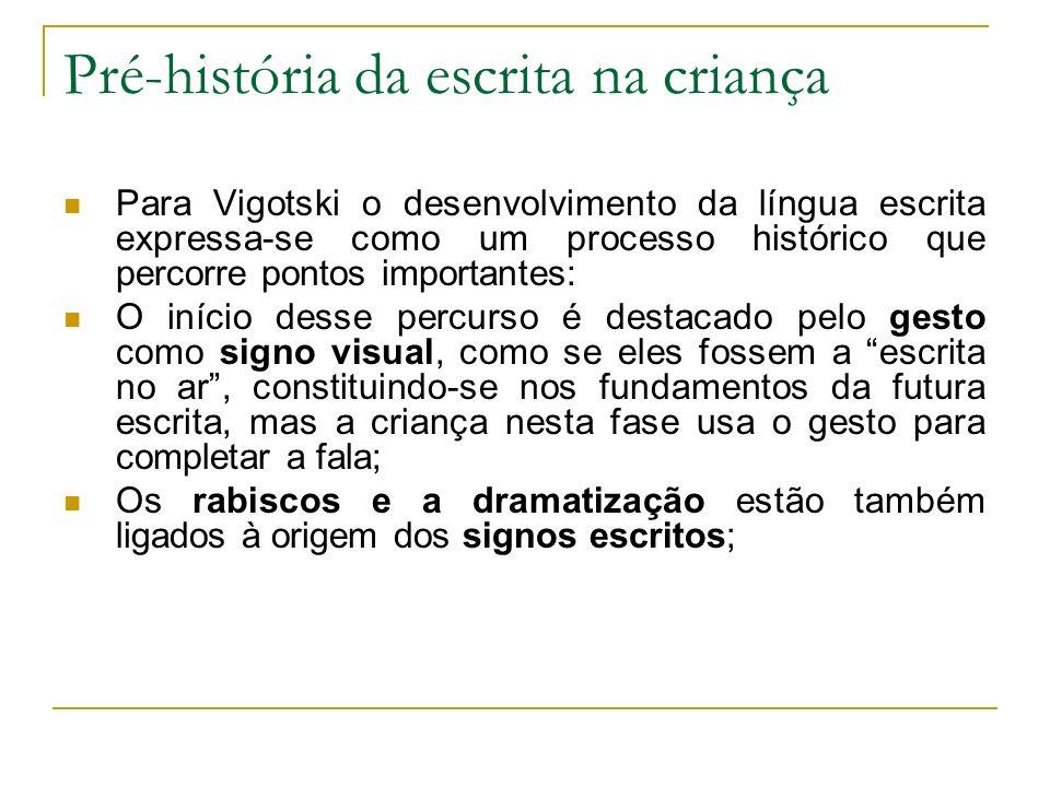 Pré-história da escrita na criança Para Vigotski o desenvolvimento da língua escrita expressa-se como um processo histórico que percorre pontos import