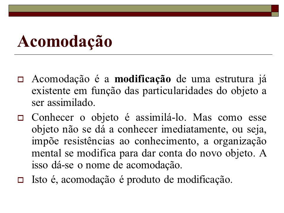Acomodação Acomodação é a modificação de uma estrutura já existente em função das particularidades do objeto a ser assimilado. Conhecer o objeto é ass