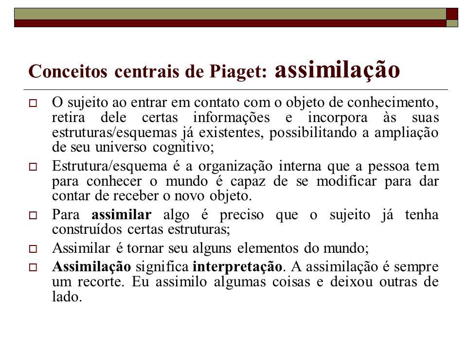 Conceitos centrais de Piaget: assimilação O sujeito ao entrar em contato com o objeto de conhecimento, retira dele certas informações e incorpora às s
