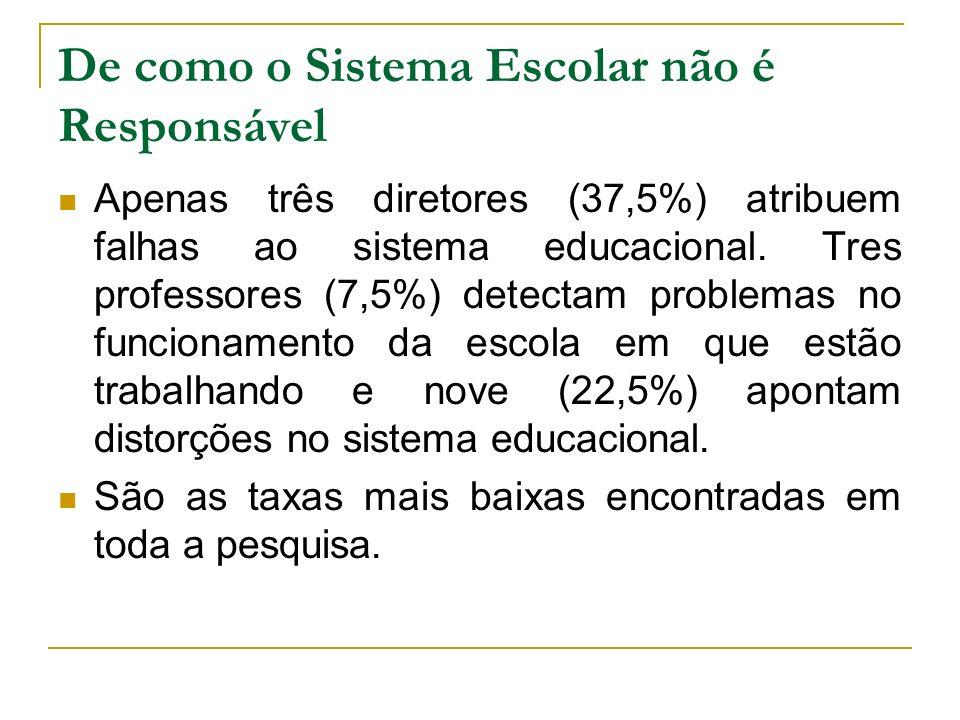 De como o Sistema Escolar não é Responsável Apenas três diretores (37,5%) atribuem falhas ao sistema educacional. Tres professores (7,5%) detectam pro