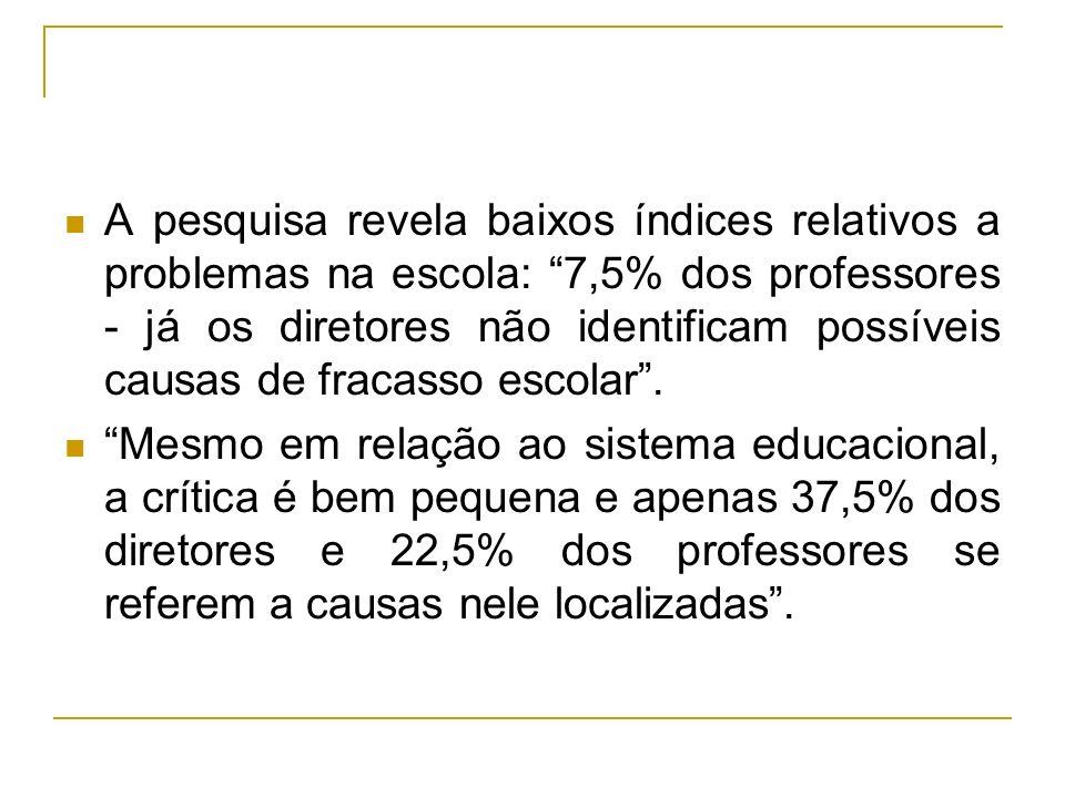 A pesquisa revela baixos índices relativos a problemas na escola: 7,5% dos professores - já os diretores não identificam possíveis causas de fracasso