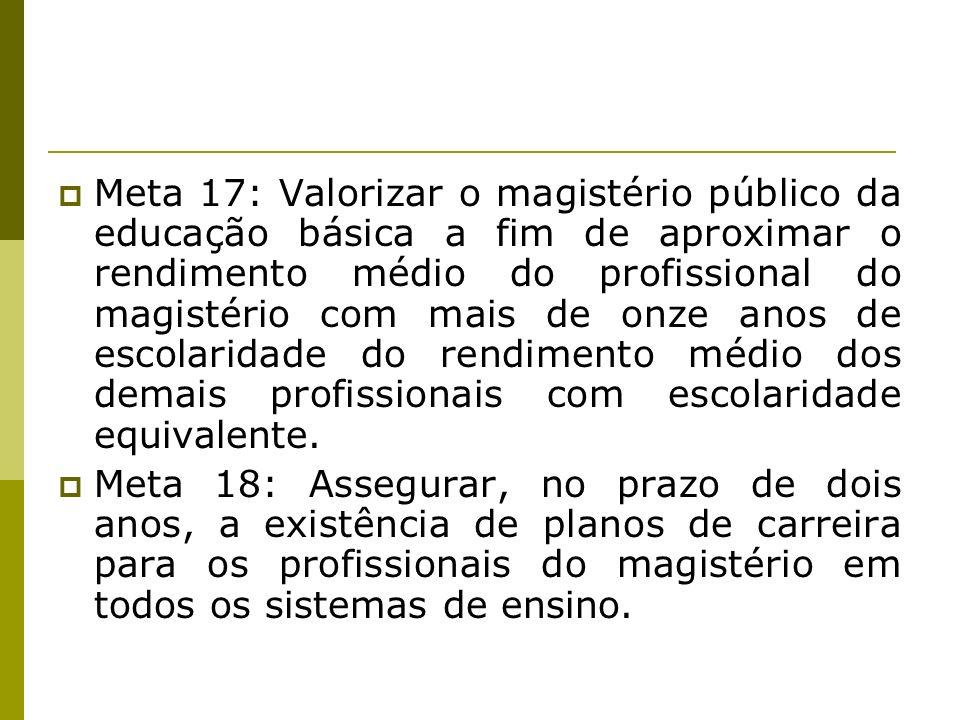 Meta 17: Valorizar o magistério público da educação básica a fim de aproximar o rendimento médio do profissional do magistério com mais de onze anos d