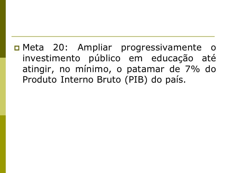 Meta 20: Ampliar progressivamente o investimento público em educação até atingir, no mínimo, o patamar de 7% do Produto Interno Bruto (PIB) do país.