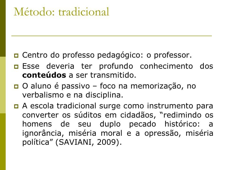Método: tradicional Centro do professo pedagógico: o professor. Esse deveria ter profundo conhecimento dos conteúdos a ser transmitido. O aluno é pass