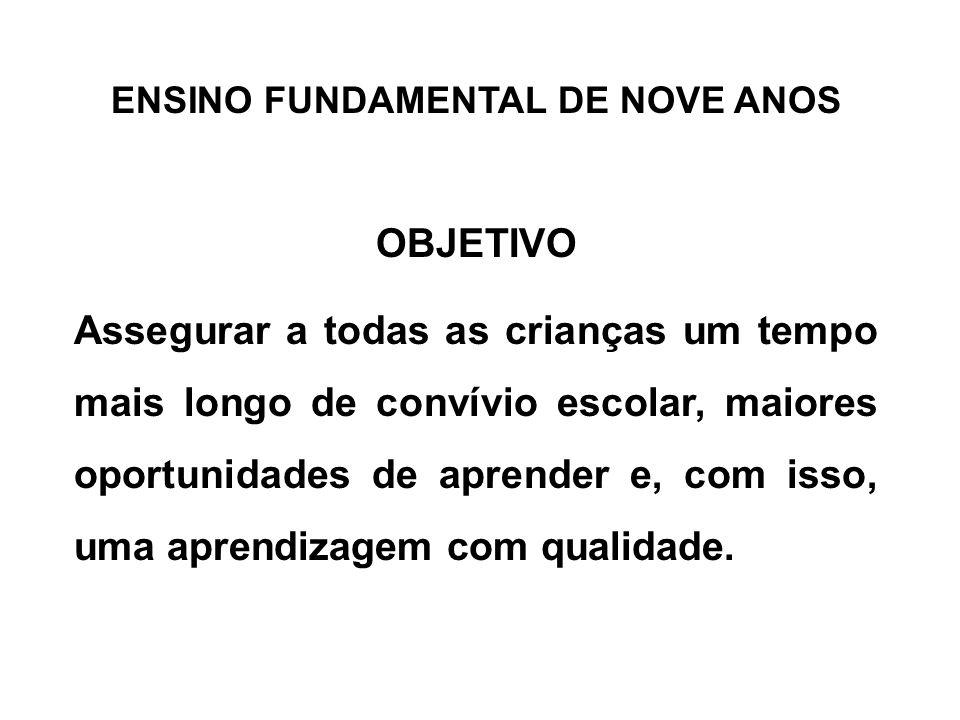 POSSIBILIDADES DE ORGANIZAÇÃO LDB Art.23.