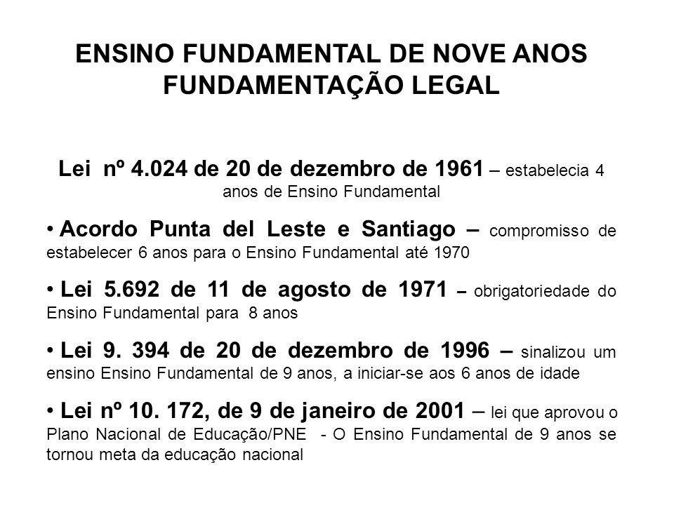 ENSINO FUNDAMENTAL DE NOVE ANOS HISTÓRICO DE IMPLANTAÇÃO 2003 - elaboração da versão preliminar do documento Ensino Fundamental de 9 Anos – Orientações Gerais e realização de Encontro Nacional.