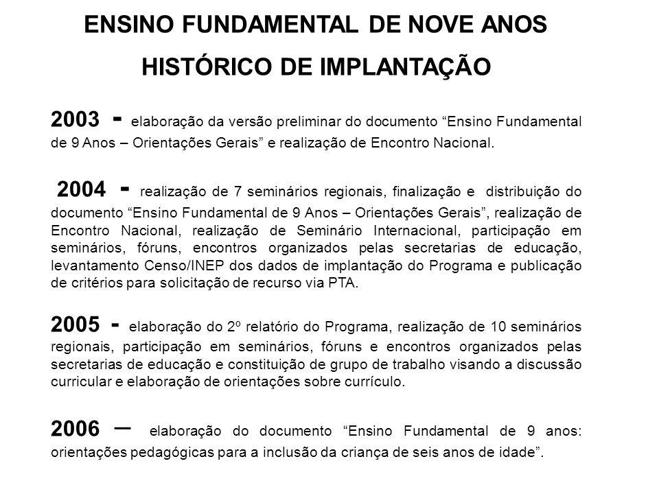 ENSINO FUNDAMENTAL DE NOVE ANOS LEGISLAÇÃO e ENCAMINHAMENTOS Lei no 11.114, de 16 de maio de 2005 Estabeleceu a obrigatoriedade do início do Ensino Fundamental aos seis anos de idade a partir de 2006