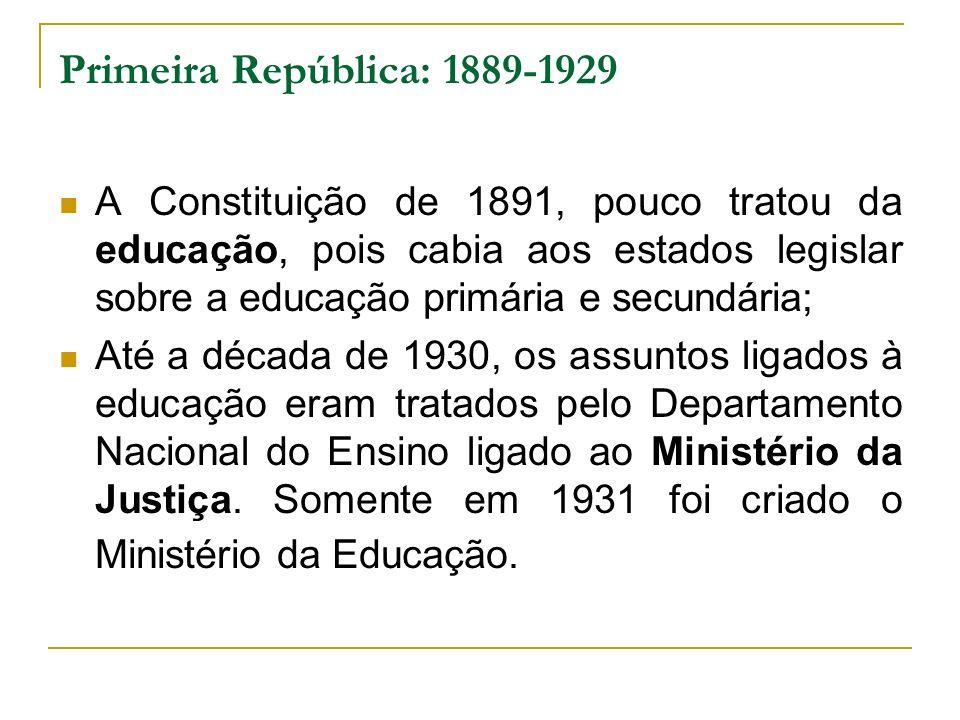 Primeira República: 1889-1929 A Constituição de 1891, pouco tratou da educação, pois cabia aos estados legislar sobre a educação primária e secundária