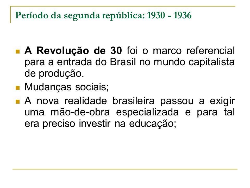 Período da segunda república: 1930 - 1936 A Revolução de 30 foi o marco referencial para a entrada do Brasil no mundo capitalista de produção. Mudança