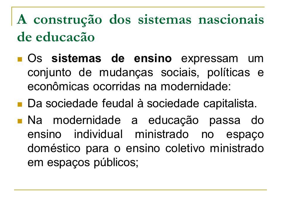 A construção dos sistemas nascionais de educacão Os sistemas de ensino expressam um conjunto de mudanças sociais, políticas e econômicas ocorridas na