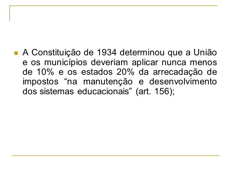 A Constituição de 1934 determinou que a União e os municípios deveriam aplicar nunca menos de 10% e os estados 20% da arrecadação de impostos na manut