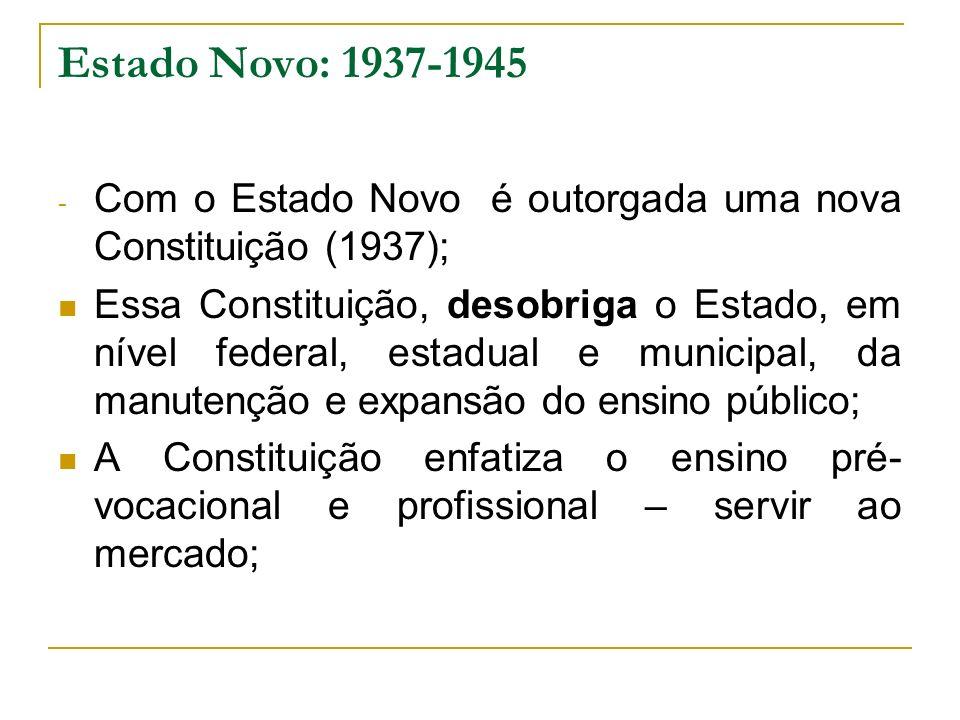 Estado Novo: 1937-1945 - Com o Estado Novo é outorgada uma nova Constituição (1937); Essa Constituição, desobriga o Estado, em nível federal, estadual