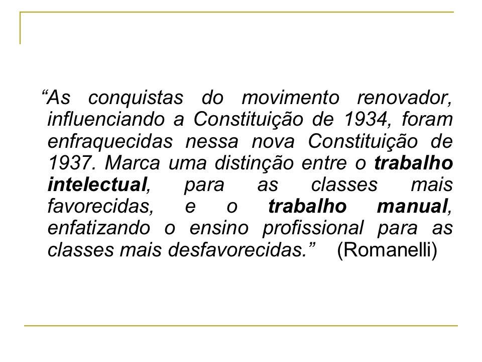 As conquistas do movimento renovador, influenciando a Constituição de 1934, foram enfraquecidas nessa nova Constituição de 1937. Marca uma distinção e