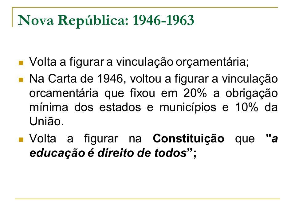 Nova República: 1946-1963 Volta a figurar a vinculação orçamentária; Na Carta de 1946, voltou a figurar a vinculação orcamentária que fixou em 20% a o