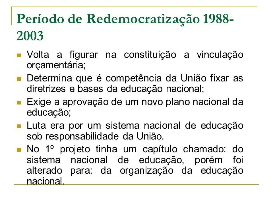 Período de Redemocratização 1988- 2003 Volta a figurar na constituição a vinculação orçamentária; Determina que é competência da União fixar as diretr
