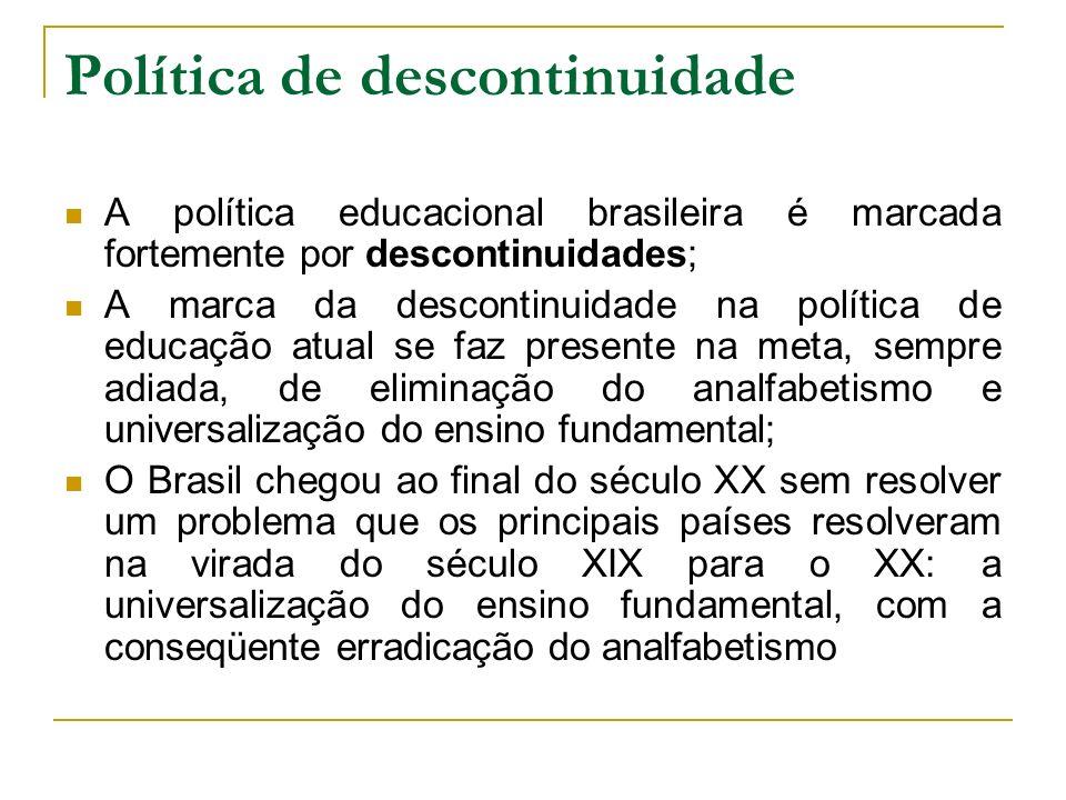 Política de descontinuidade A política educacional brasileira é marcada fortemente por descontinuidades; A marca da descontinuidade na política de edu
