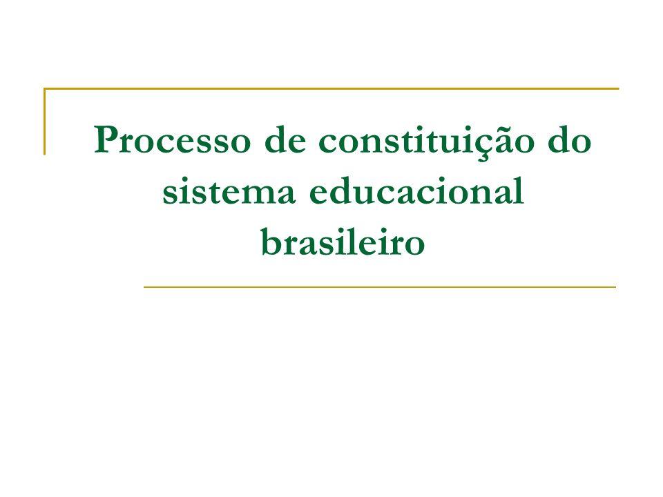 Período da segunda república: 1930 - 1936 A Revolução de 30 foi o marco referencial para a entrada do Brasil no mundo capitalista de produção.