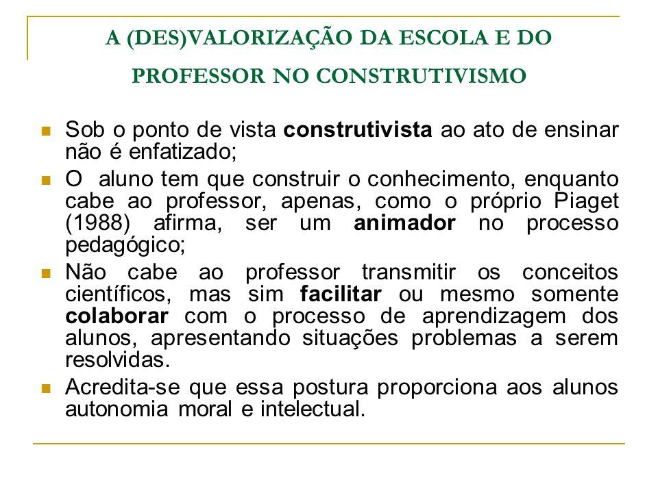A (DES)VALORIZAÇÃO DA ESCOLA E DO PROFESSOR NO CONSTRUTIVISMO Sob o ponto de vista construtivista ao ato de ensinar não é enfatizado; O aluno tem que
