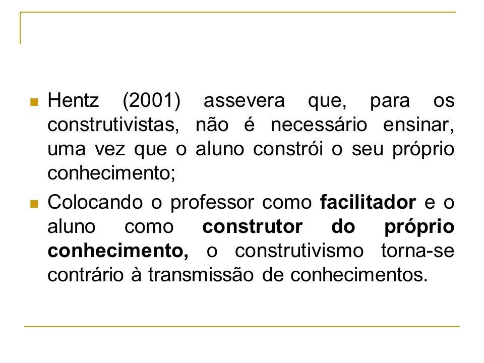 Hentz (2001) assevera que, para os construtivistas, não é necessário ensinar, uma vez que o aluno constrói o seu próprio conhecimento; Colocando o pro
