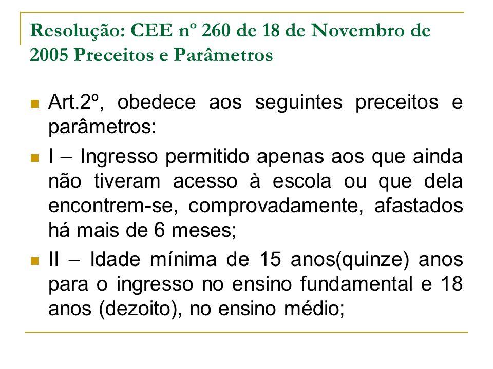 Resolução: CEE nº 260 de 18 de Novembro de 2005 Preceitos e Parâmetros Art.2º, obedece aos seguintes preceitos e parâmetros: I – Ingresso permitido ap
