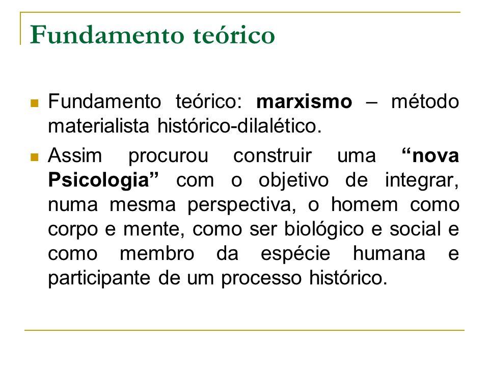 Fundamento teórico Fundamento teórico: marxismo – método materialista histórico-dilalético. Assim procurou construir uma nova Psicologia com o objetiv
