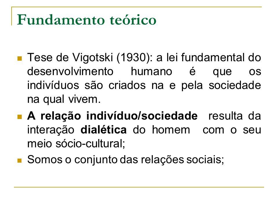 Fundamento teórico Tese de Vigotski (1930): a lei fundamental do desenvolvimento humano é que os indivíduos são criados na e pela sociedade na qual vi