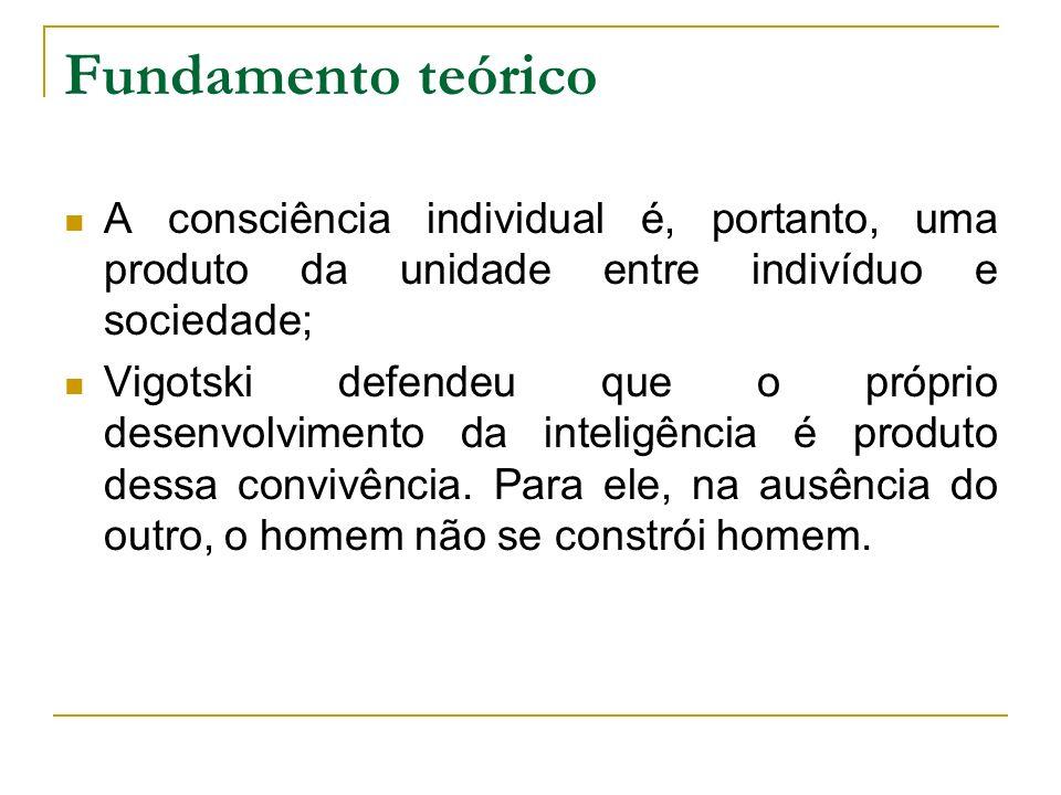 Fundamento teórico A consciência individual é, portanto, uma produto da unidade entre indivíduo e sociedade; Vigotski defendeu que o próprio desenvolv
