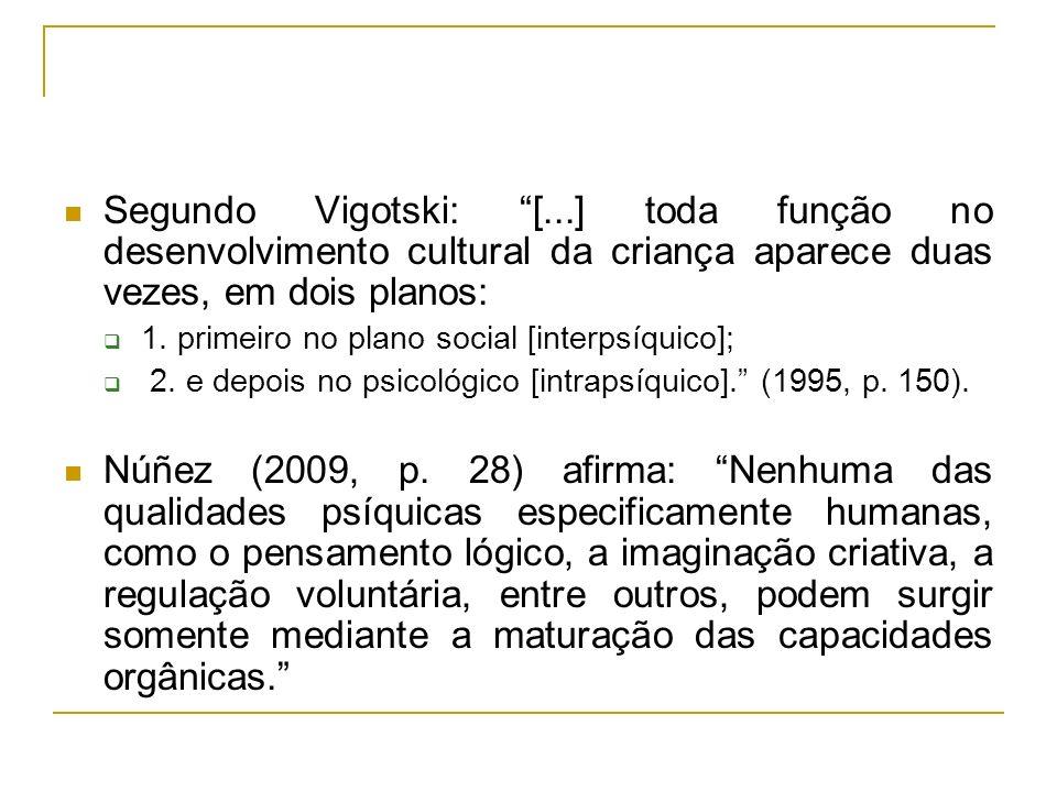 Segundo Vigotski: [...] toda função no desenvolvimento cultural da criança aparece duas vezes, em dois planos: 1. primeiro no plano social [interpsíqu