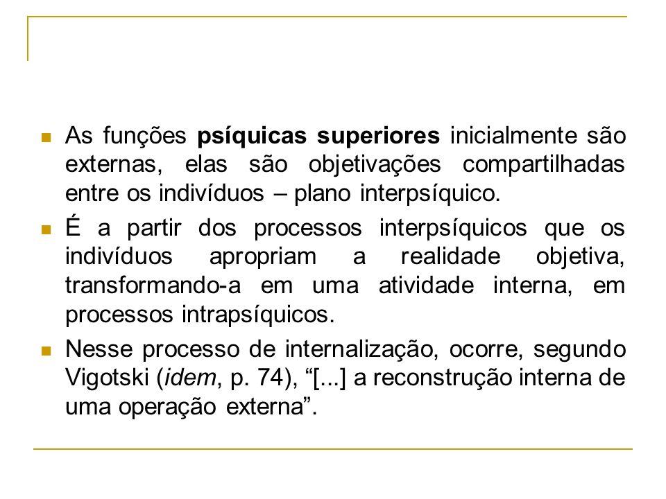 As funções psíquicas superiores inicialmente são externas, elas são objetivações compartilhadas entre os indivíduos – plano interpsíquico. É a partir