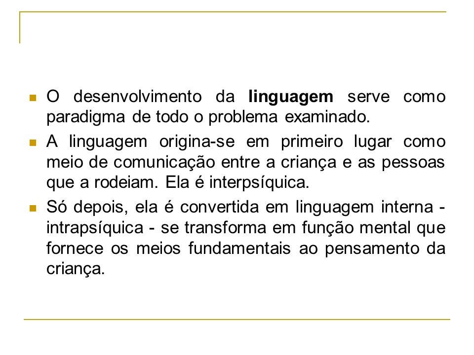 O desenvolvimento da linguagem serve como paradigma de todo o problema examinado. A linguagem origina-se em primeiro lugar como meio de comunicação en