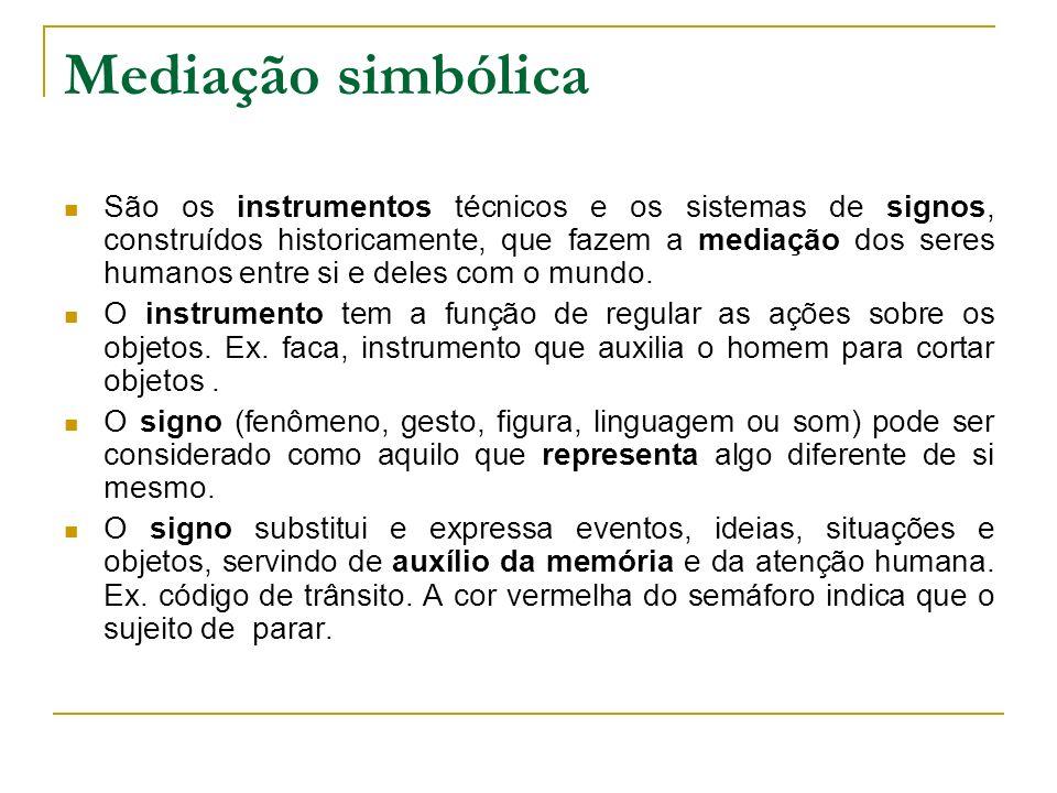 Mediação simbólica São os instrumentos técnicos e os sistemas de signos, construídos historicamente, que fazem a mediação dos seres humanos entre si e
