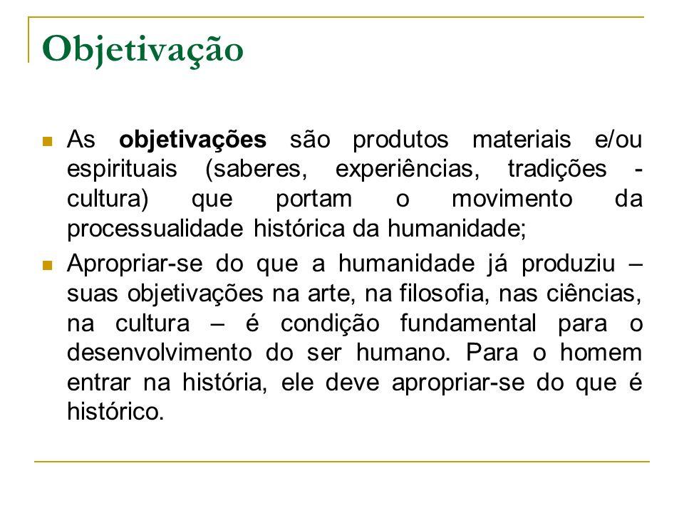 Objetivação As objetivações são produtos materiais e/ou espirituais (saberes, experiências, tradições - cultura) que portam o movimento da processuali