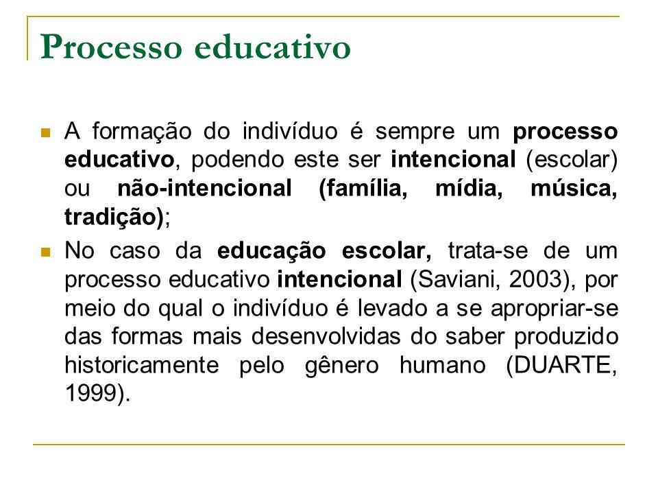 A formação do indivíduo é sempre um processo educativo, podendo este ser intencional (escolar) ou não-intencional (família, mídia, música, tradição);