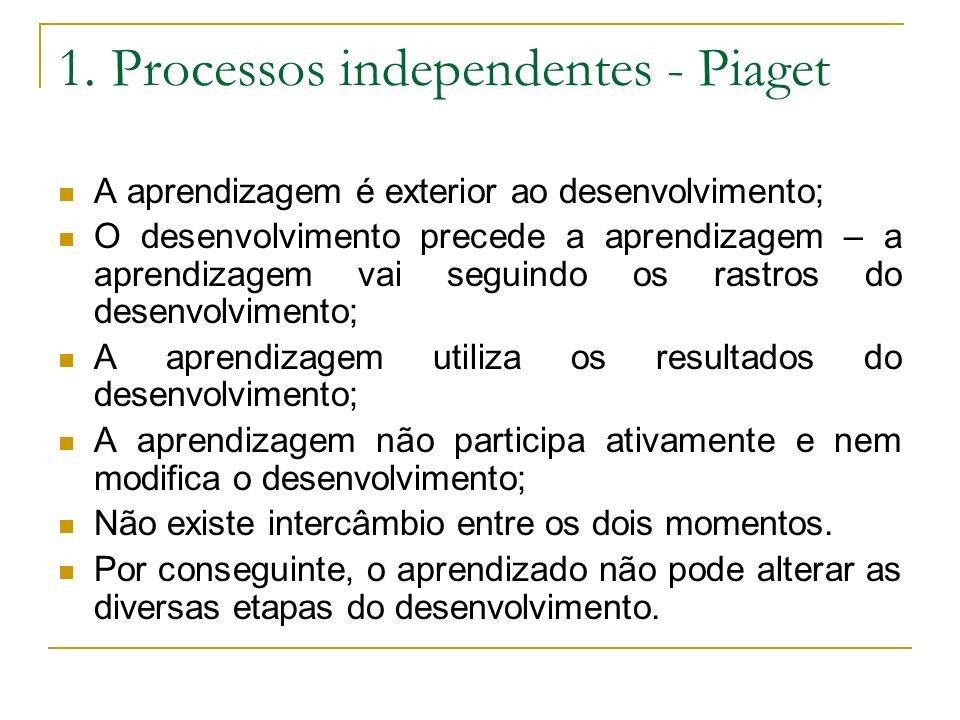 1. Processos independentes - Piaget A aprendizagem é exterior ao desenvolvimento; O desenvolvimento precede a aprendizagem – a aprendizagem vai seguin