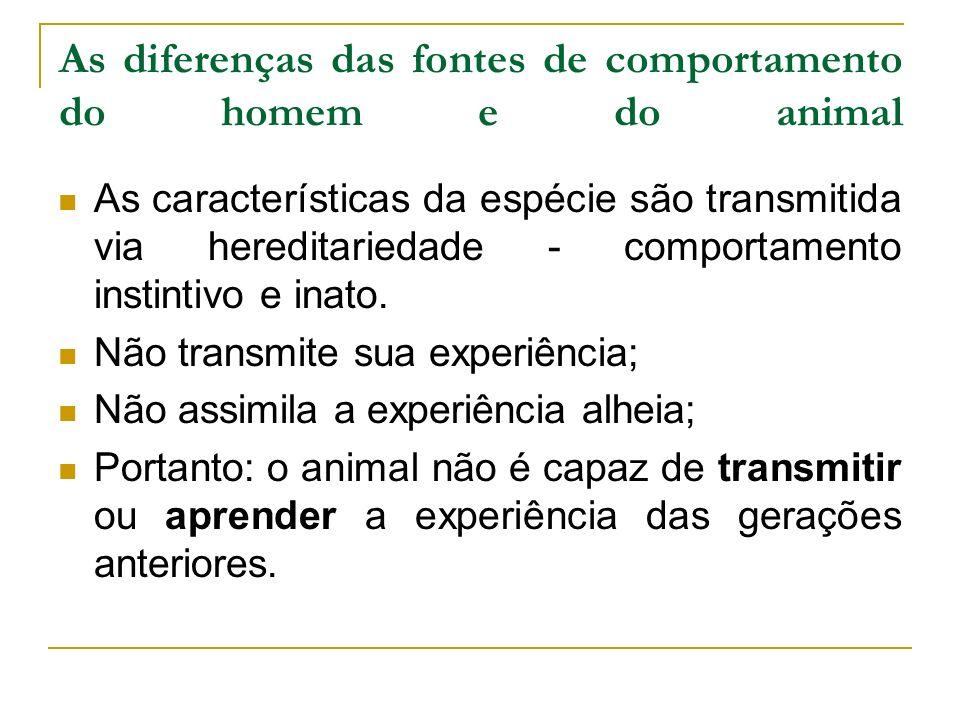 As diferenças das fontes de comportamento do homem e do animal As características da espécie são transmitida via hereditariedade - comportamento insti