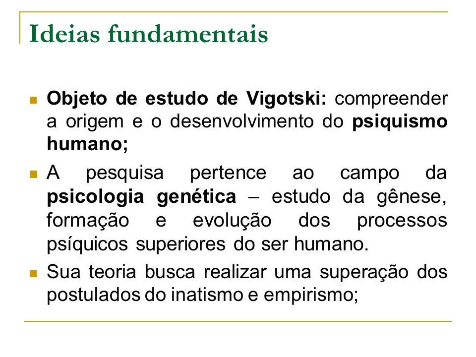 Ideias fundamentais Objeto de estudo de Vigotski: compreender a origem e o desenvolvimento do psiquismo humano; A pesquisa pertence ao campo da psicol