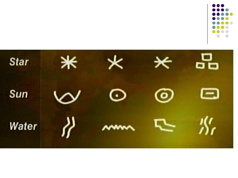 Evolução da escrita Escrita cuneiforme; Sinais em forma de cunha que representavam sons, não objetos; foi desenvolvida pelos sumérios.