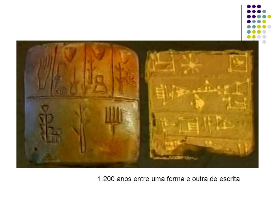 Logogrifo: sistema de escrita que representa uma palavra na forma de desenhos e/ou símbolos; Símbolos que representam um som – isso marcou o início da escrita silábica; Os sinais sozinhos não tem significados, mas juntos forma uma palavra.