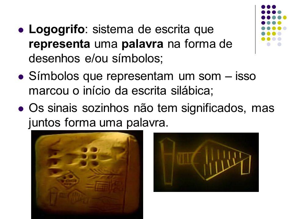 Os pictogramas expressava o pensamento concreto; Já a escrita cuneiforme e os logogrifos manifestam uma evolução do pensamento, o pensamento abstrato.
